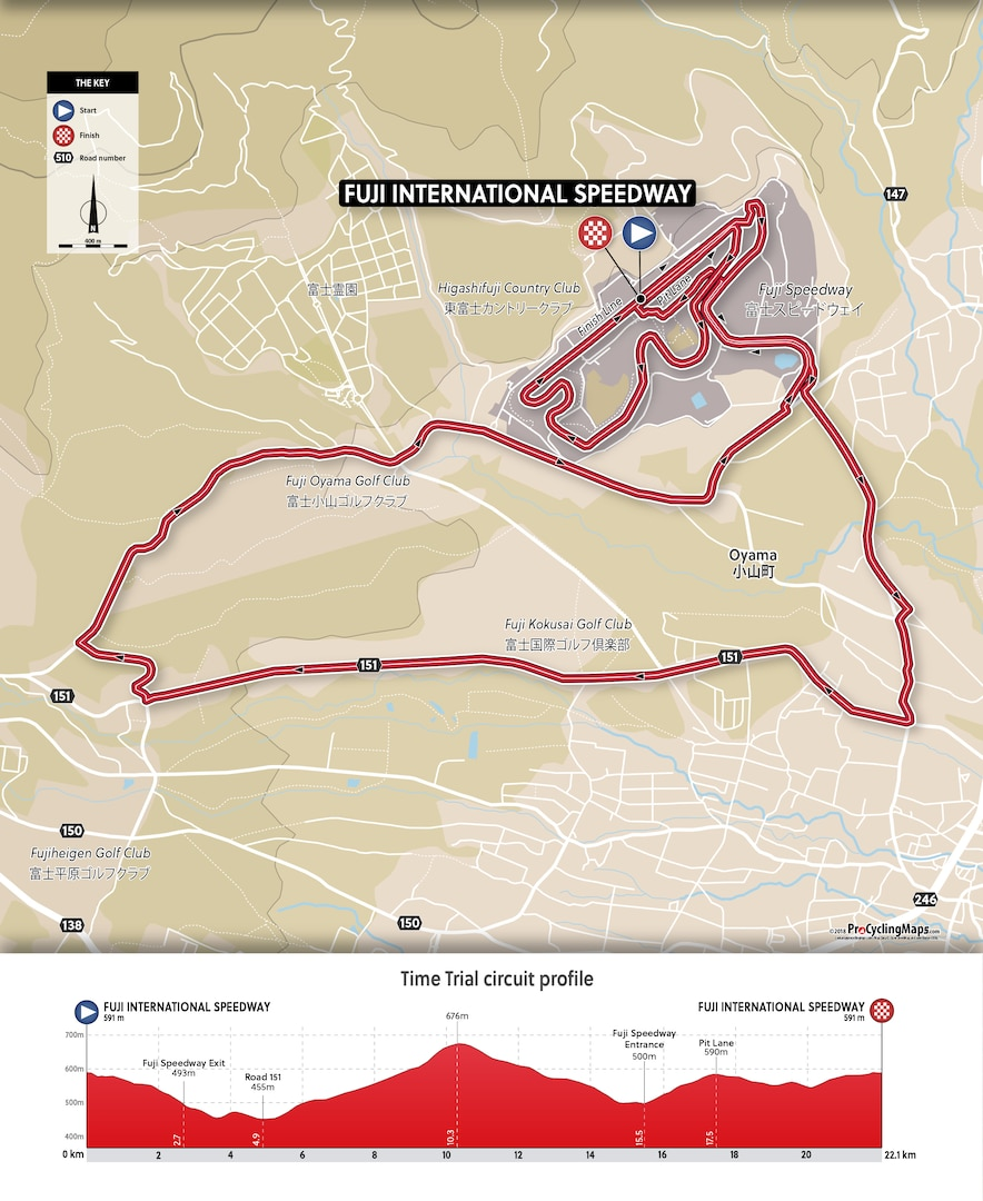 Women's Time Trial Course Map and Profile